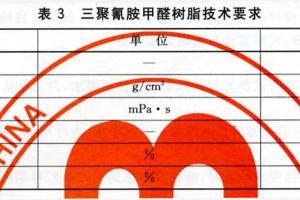 木材工业胶粘剂和纸张浸渍用的脲醛,酚醛,三聚氢胺甲醛树脂的分类,技术要求,试验方法,检验规则及标志,包装运输和贮存