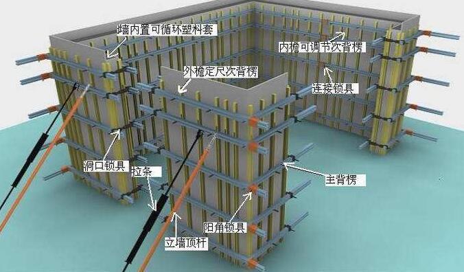 梁模板采用18mm胶合面板作为面板,梁底采60×80mm   方木横向布置
