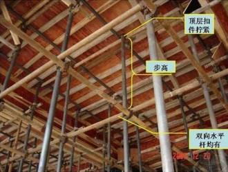 建筑模板工程施工技术