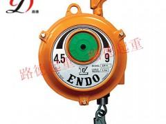 ENDO弹簧平衡器不会被淘汰