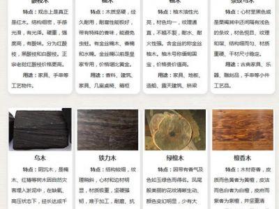 木材种类大全,常用名贵木材介绍!