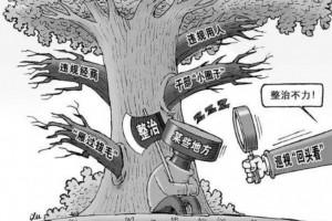 问题多发,整改不力,天津7个街镇党政主官被集中约谈!