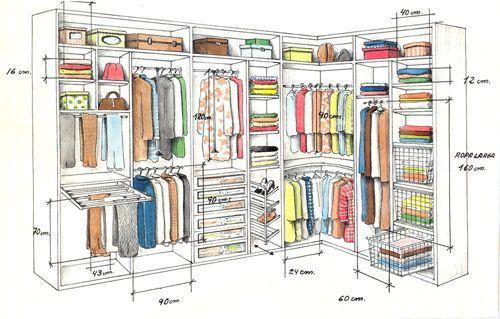 你心目中好的衣柜应该是什么样的