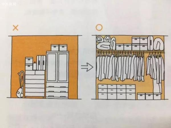 除了区域的放置,衣柜的每个储衣空间都是有尺寸上的讲究的