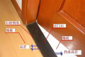 房子装修一定要用过门石吗?