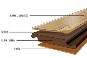 复合地板和实木地板的区别是什么