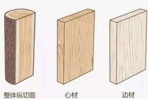 木材的特性都有什么