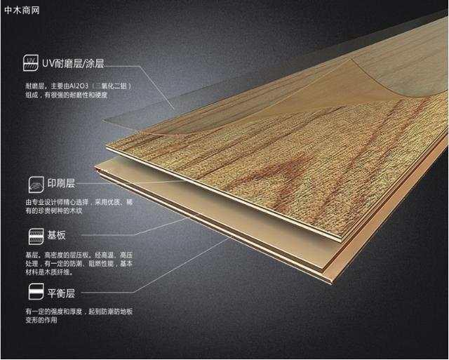 强化木地板的构成、及挑选时的注意事项
