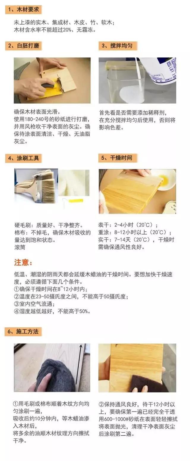 德国原装进口pnz木蜡油使用方法