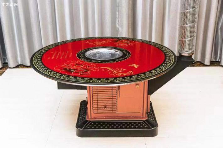 宜昌烤火炉批发市场是一家专业批发各种型号农村家用节能烤火炉、采暖炉、取暖炉、回风炉的知名品牌企业