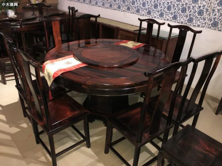 这样去买红木家具,你不被宰死才怪