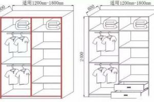 木工板衣柜怎样设计最节省板材?