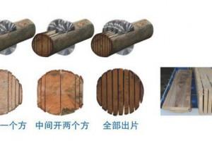 园木多片锯的优点和不足?实木家具厂为什么要选用园木多片锯?