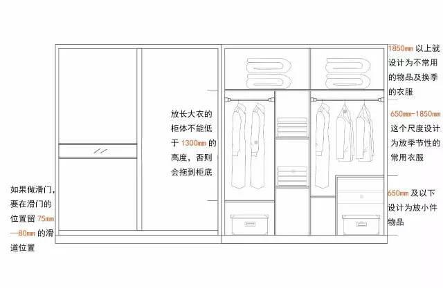 最合理的100种衣柜设计方案图厂家