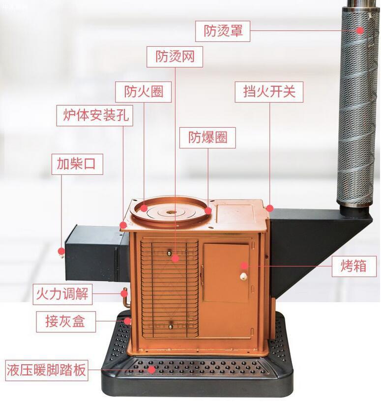 宜昌柴火烤火炉炉具使用的时候会遇到什么问题呢厂家