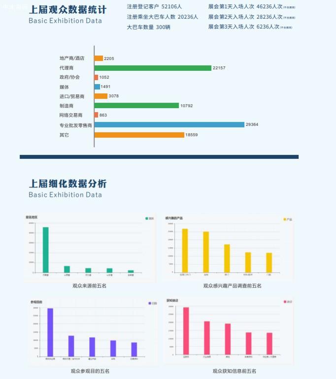 2021中国郑州门窗业博览会图片