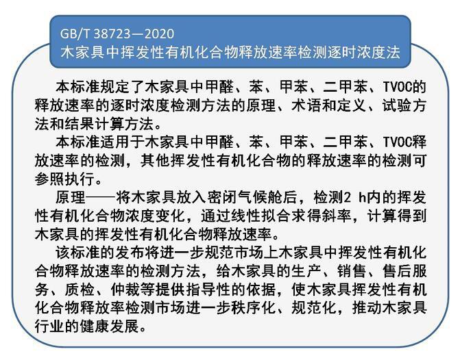 三项家具国家标准发布:中华人民共和国国家标准公告(2020年第8号)
