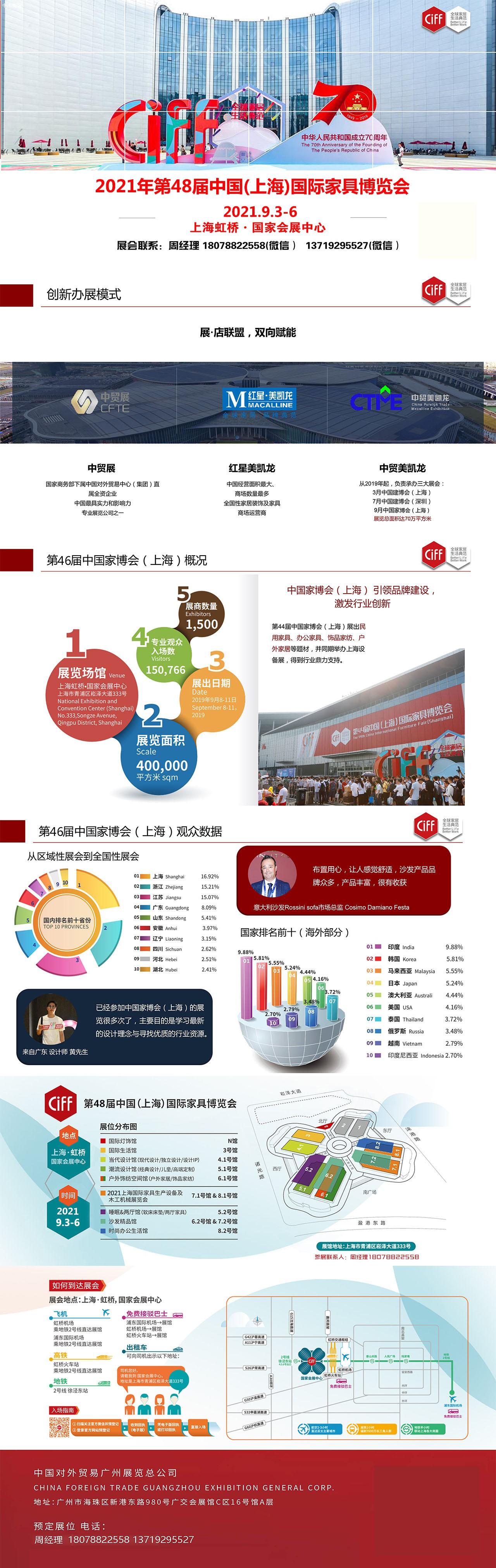 2021年第48届中国(上海)国际家具博览会