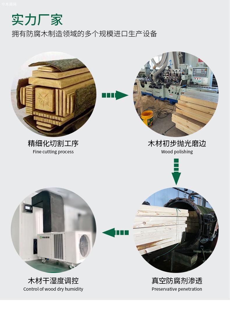 广东户外樟子松防腐木木方板材碳化木桑拿板芬兰松工厂批发采购