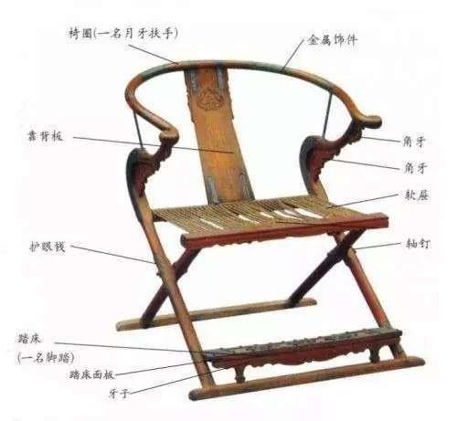 红木家具攒边工艺的作用图片