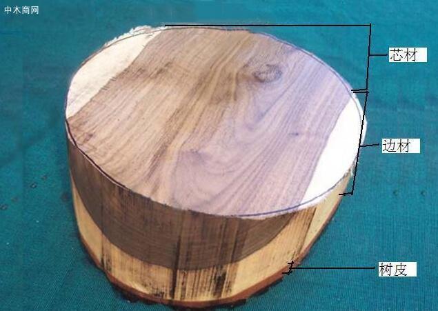 美国黑胡桃原木源头供应商黑胡桃六大纹路等级划分图片